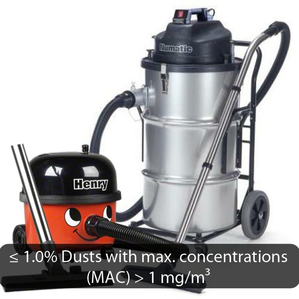 L-Class Dry Vacuums
